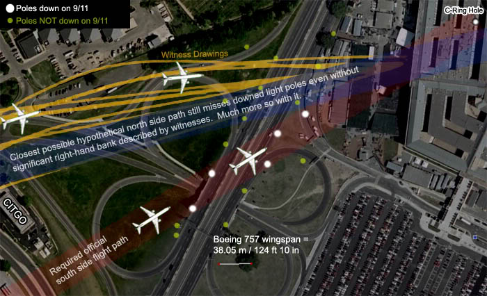 Eyewitness drawings and closest hypothetical north path versus the required official south side flight path